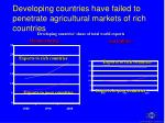 developing countries have failed to penetrate agricultural markets of rich countries