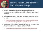 federal health care reform 163 million in savings