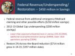 federal revenue underspending restoration 450 million in savings