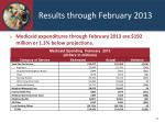 results through february 20131