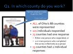 q1 in which county do you work