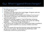 q42 what triggered those changes1