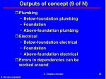 outputs of concept 9 of n