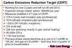 carbon emissions reduction target cert
