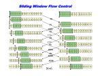 sliding window flow control1