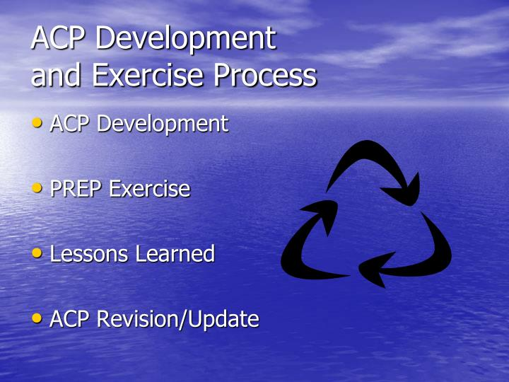 ACP Development