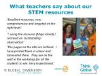 what teachers say about our stem resources