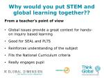 why would you put stem and global learning together1