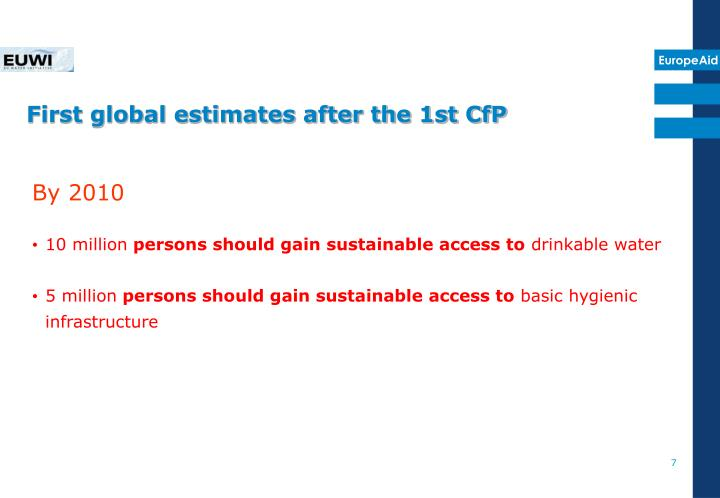 First global estimates after the 1st CfP