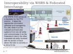 interoperability via wsrs federated interchange