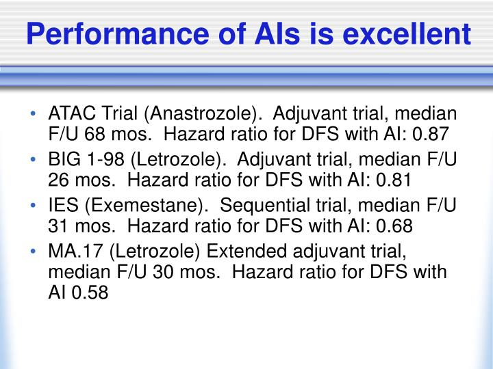 Performance of AIs is excellent