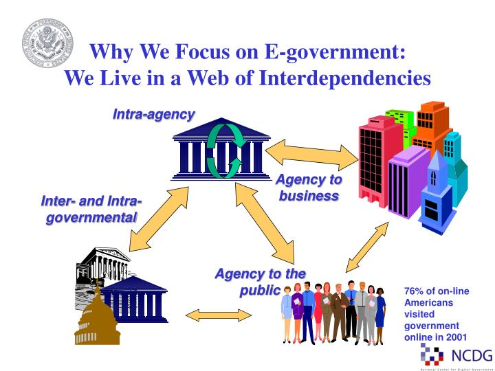 information of government agencies to work for Fact sheet - how to access your personal information from government agencies (pdf, 65kb) you can ask for your personal information from a public sector agency using either the privacy and personal information protection act 1998 (ppip act) or the government.