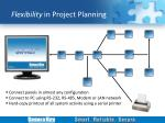 flexibility in project planning