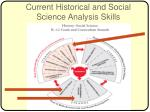 current historical and social science analysis skills