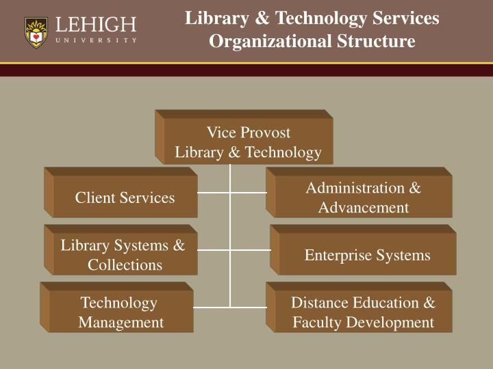 Library technology services organizational structure