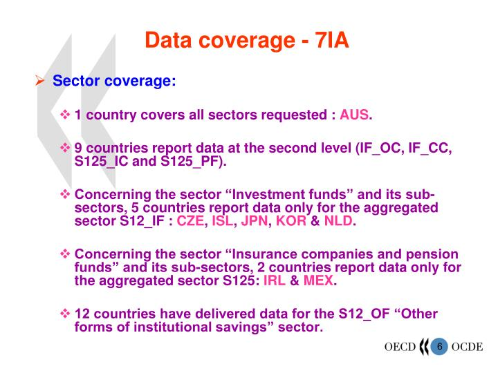 Data coverage - 7IA
