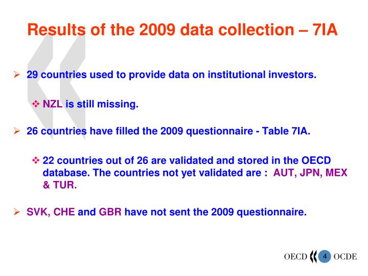 Results of the 2009 data collection – 7IA