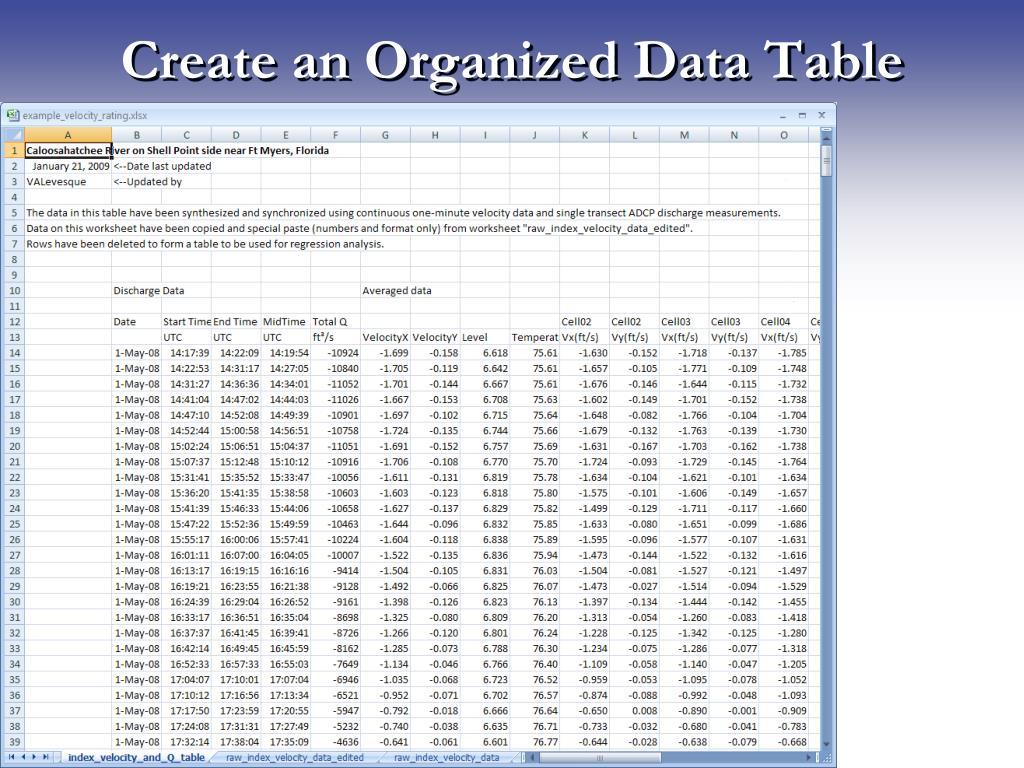 Create an Organized Data Table