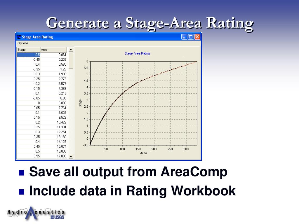 Generate a Stage-Area Rating