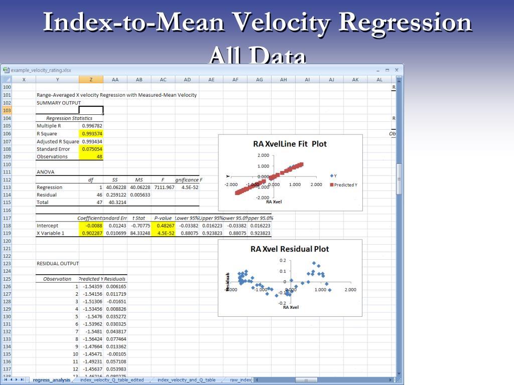 Index-to-Mean Velocity Regression