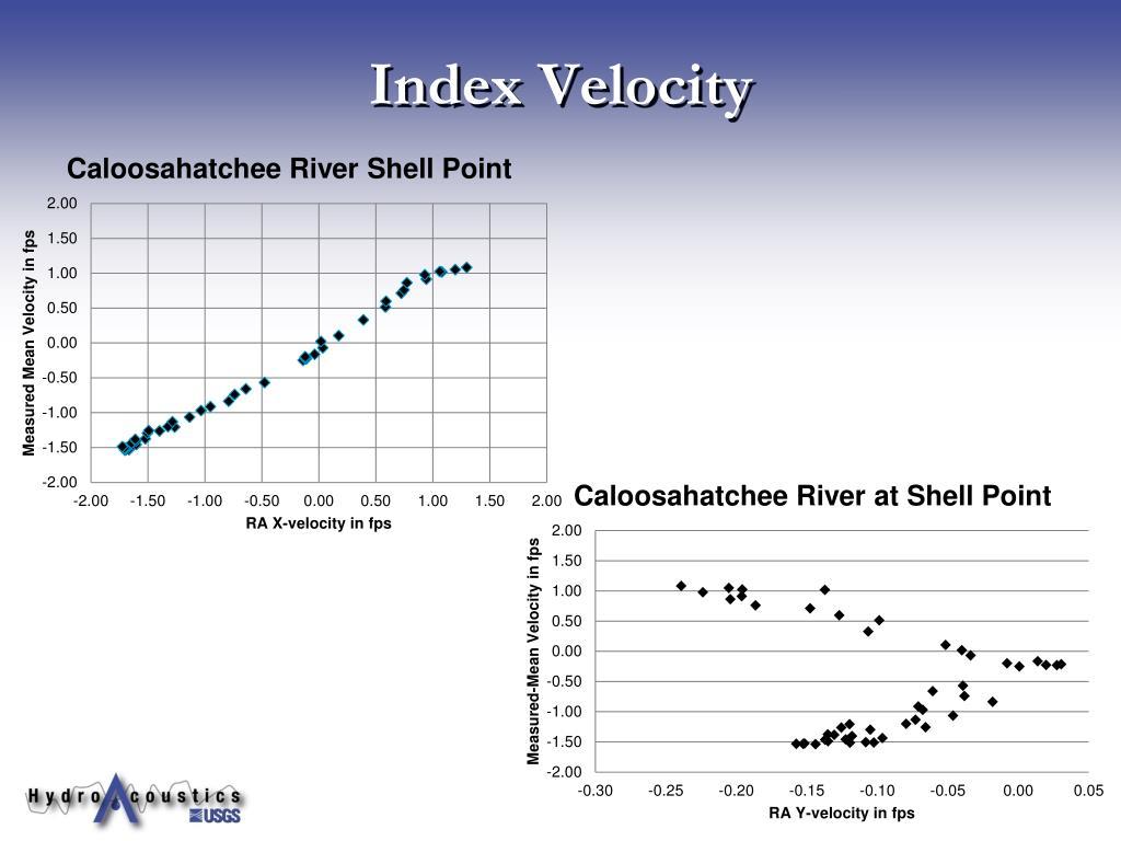 Index Velocity