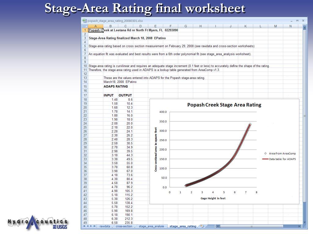 Stage-Area Rating final worksheet
