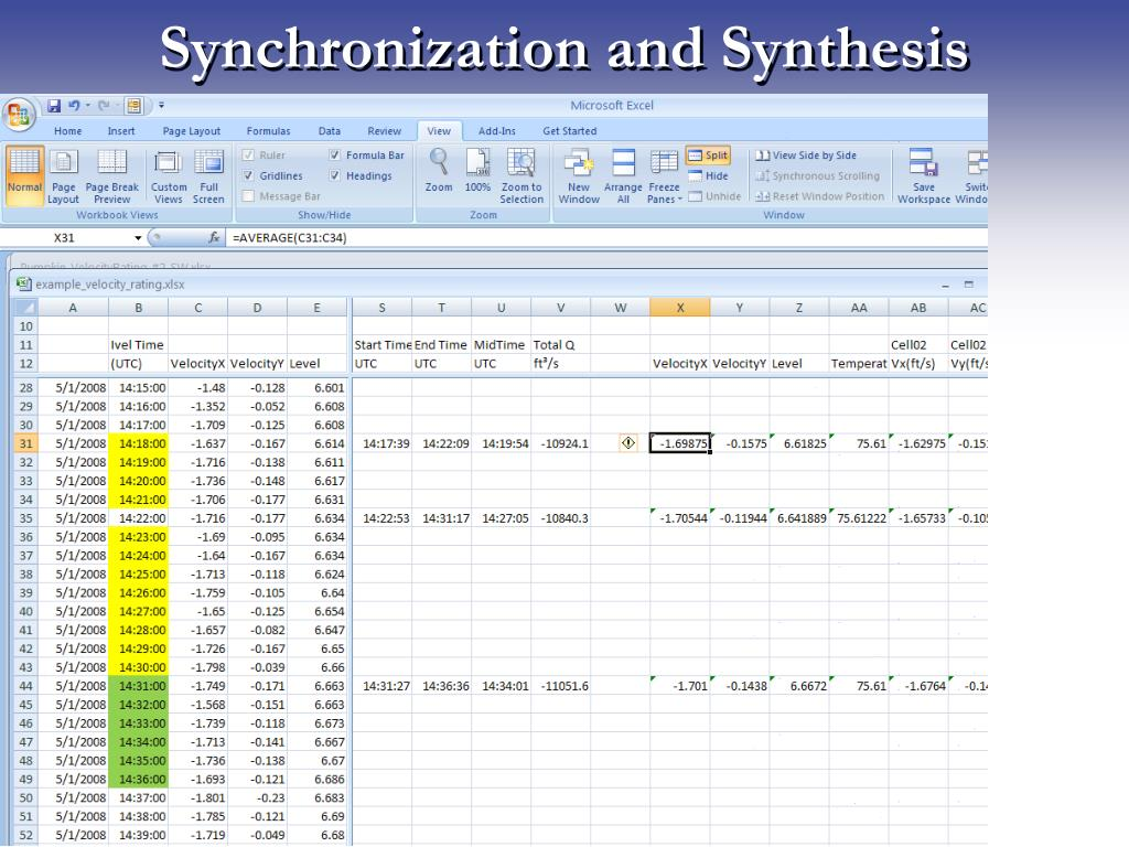 Synchronization and Synthesis