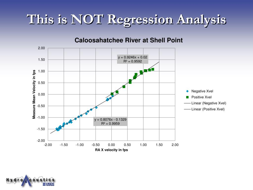 This is NOT Regression Analysis