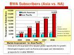 bwa subscribers asia vs na