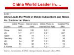 china world leader in