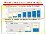 mobile phone subscribers in japan