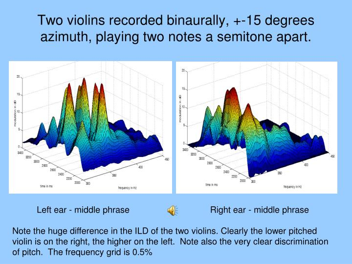 Two violins recorded binaurally, +-15 degrees azimuth, playing two notes a semitone apart.