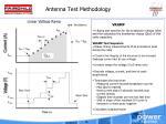 antenna test methodology