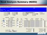 need analysis summary nasu