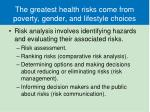 the greatest health risks come from poverty gender and lifestyle choices