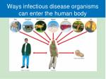 ways infectious disease organisms can enter the human body
