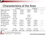 characteristics of the area1