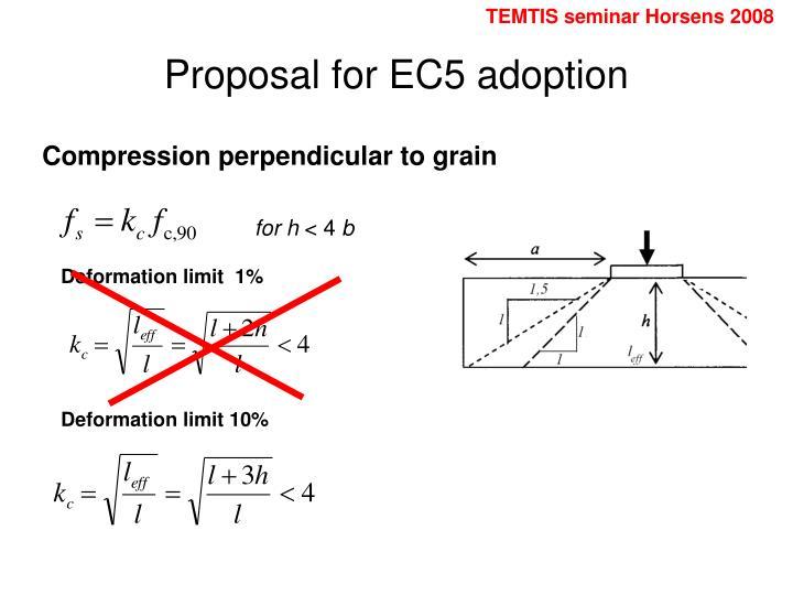 Proposal for EC5 adoption
