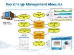 key energy management modules