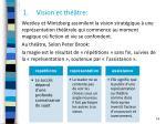 vision et th tre