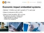 economic impact embedded systems