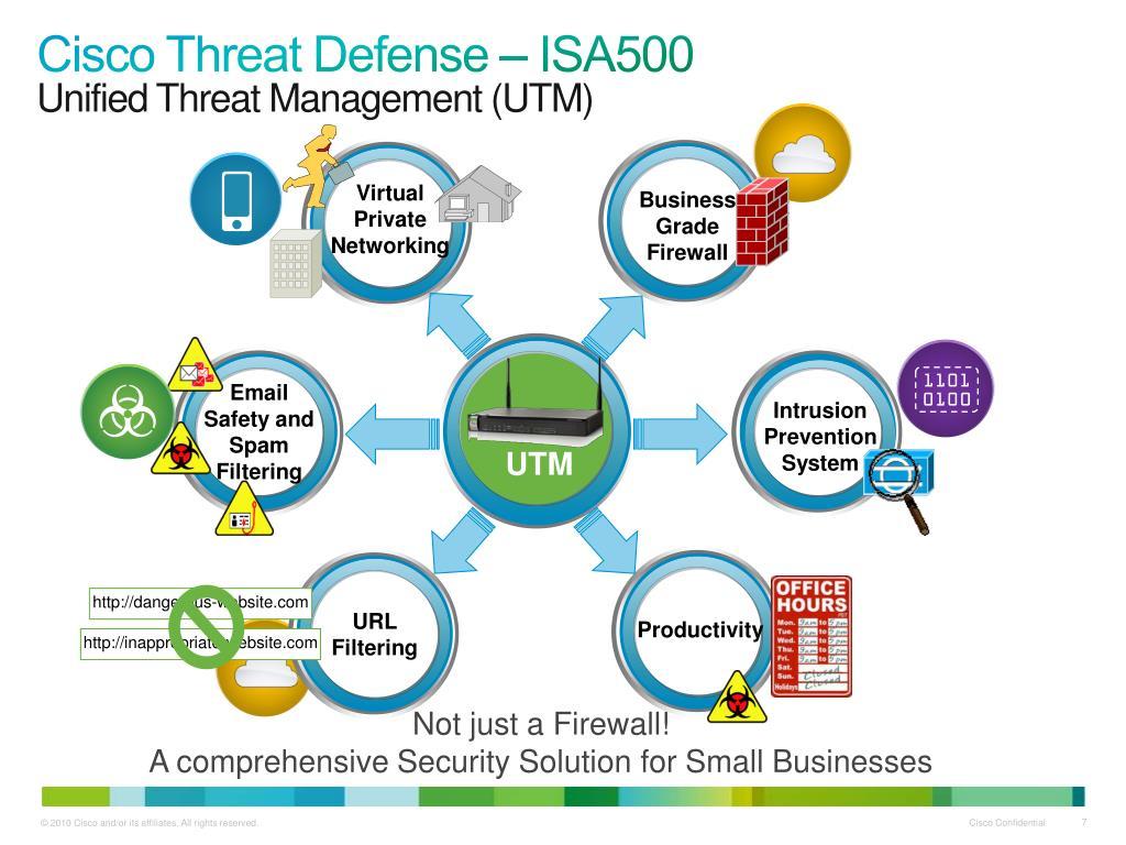 Ppt Isa500 Next Generation Sb Utm Solution Powerpoint
