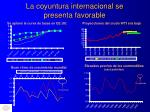 la coyuntura internacional se presenta favorable