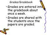 grades gradebook