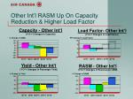other int l rasm up on capacity reduction higher load factor