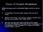 tenets of graded absolutism3