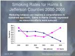 smoking rates for harris jefferson counties 2000 2005