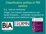 classificatory politics of rm sectors