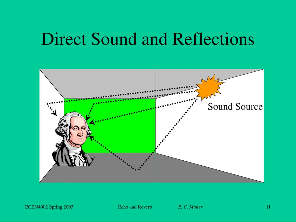 Direct Sound and Reflections