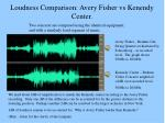 loudness comparison avery fisher vs kenendy center